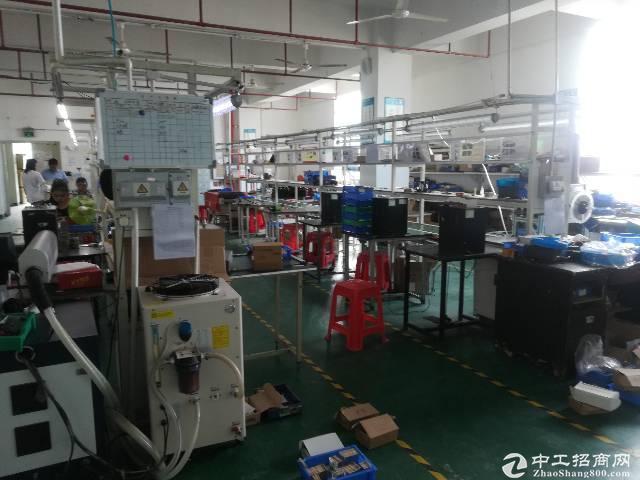 龙华大浪布龙路旁边,新出1100平精装,可做办公生产仓库。