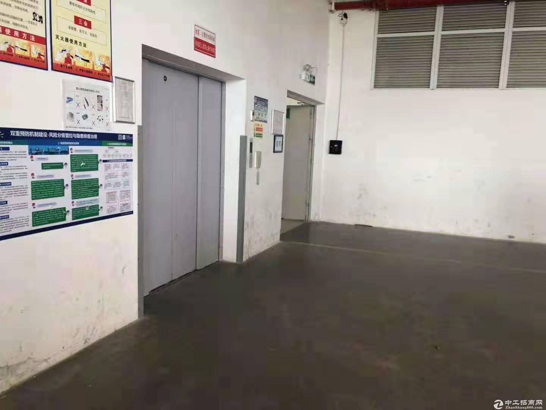 深圳 龙岗厂房出售红本独院厂房15000平占地6500平急出售