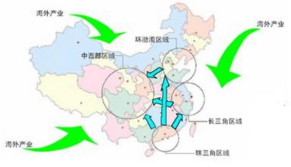 产业地产100讲(11):园区招商如何吸引产业转移客商?