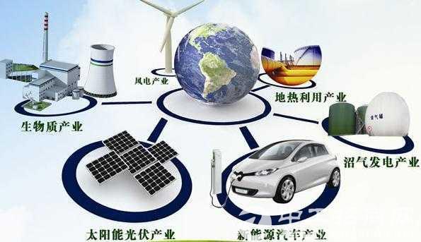 「新兴产业」交叉融合加快绿色安全凸显