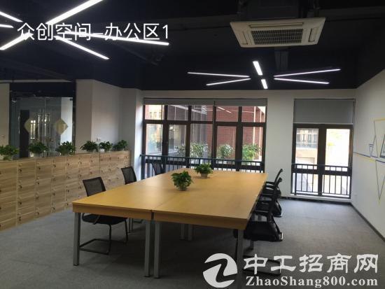 (非中介)孵化、写字楼、办公场地出租价格优惠(无锡中关村附近