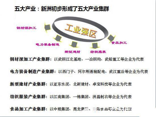 [企业总部转移宝地]武汉东部新出50亩土地出售
