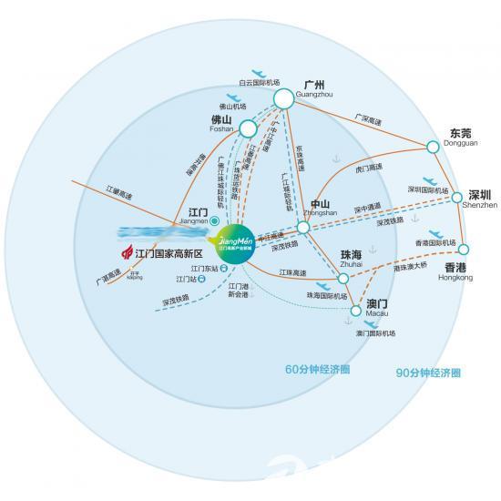 江门国有工业用地出售50亩 优选行业龙头项目