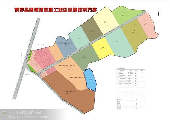 博罗金塘工业园区招商