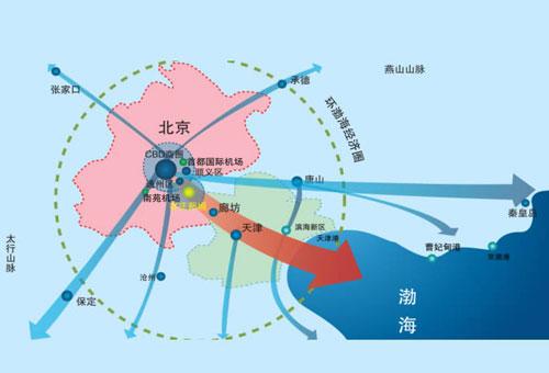 北京金桥产业园联东U谷