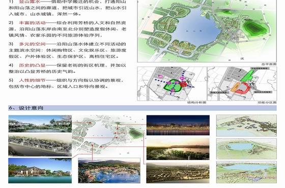 宜兴市芳桥工业园