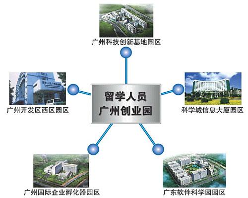 留学人员广州创业园