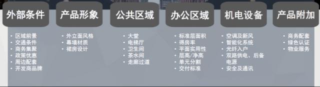 武汉写字楼7.png