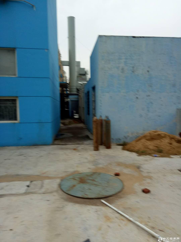 黄岛区23亩国有工业用地转让