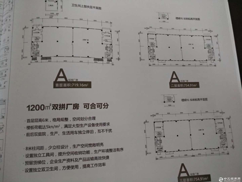 联东集团北辰产业园区多层厂房出售
