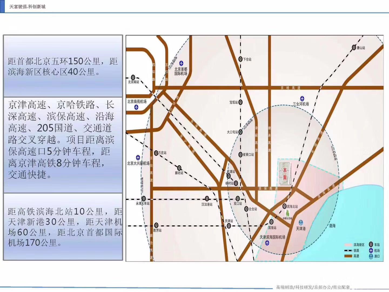 可环评注册 环京产业园 独立产权