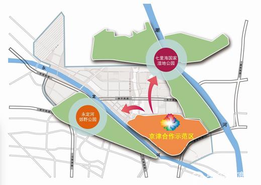 京津示范区丨土地、企业自建丨补贴高、拿地快-图4