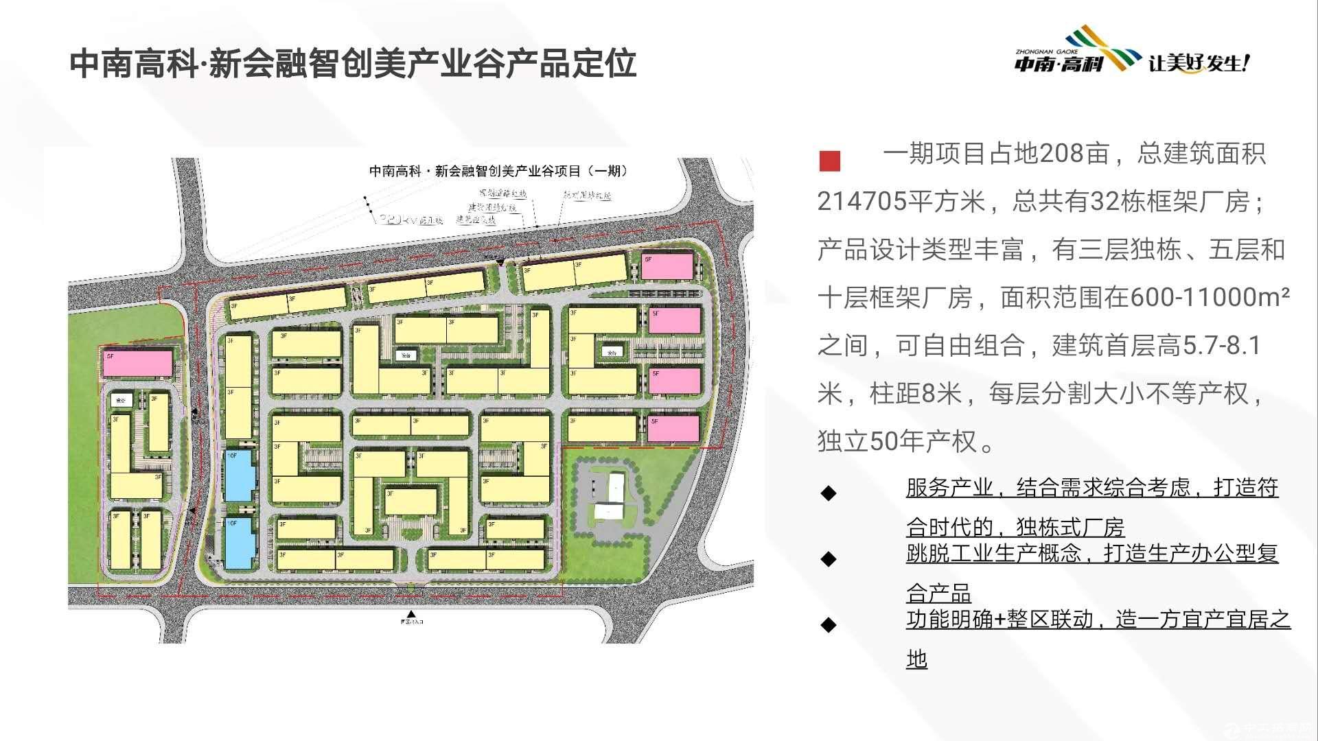 江门台山产业园,全新独栋,层高8.1米,50年产权