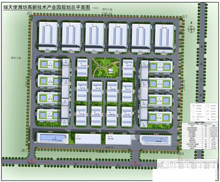 青岛莱西绿天使产业园招商,50年大产权