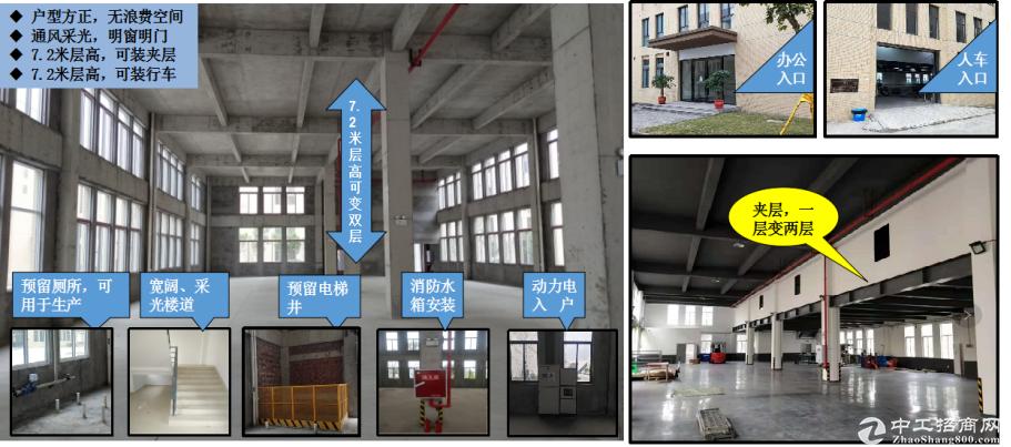 跳蹬茄子溪11米、7.2米标准厂房出售-图3