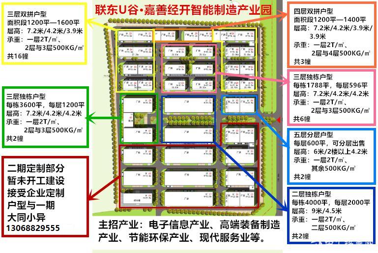 「联东U谷」4200方2层独栋厂房出售13068829555-图4