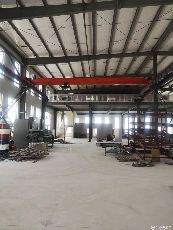 产权厂房 单层定制厂房 稀缺产品 政策扶持 10米层高-图2