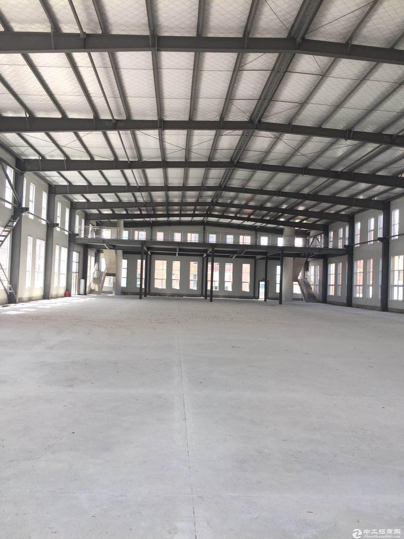 产权厂房 单层定制厂房 稀缺产品 政策扶持 10米层高-图4
