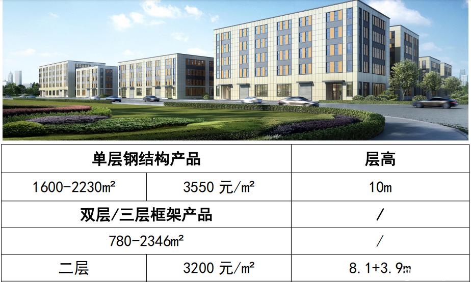 (国土50年)单层钢结构厂房(三证全)