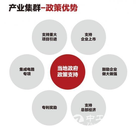 """无锡研产办""""一体化办公楼出租 造智慧产业集群"""