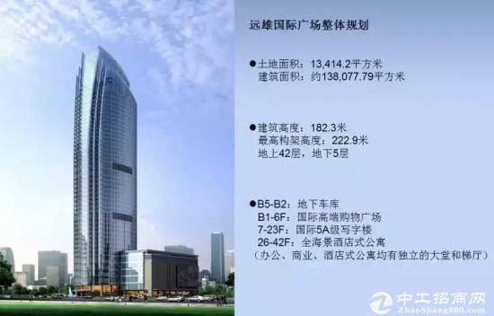 开发商直售无佣金远雄国际广场300至1950平
