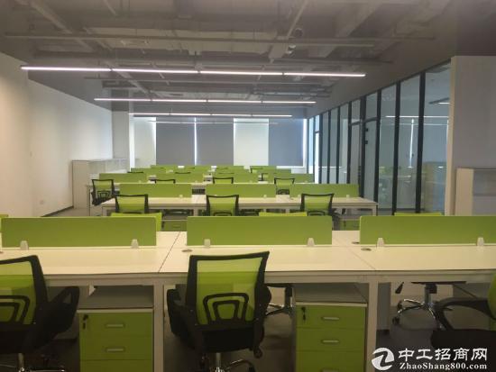 上海张江《蓝光科技园》精装小面积办公室带家具出租